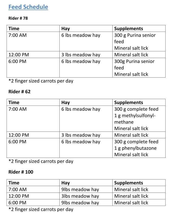 feed schedule